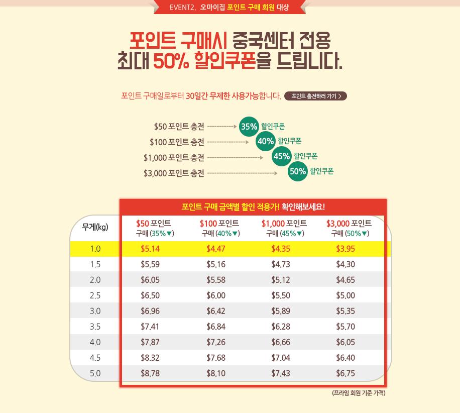 중국센터 오픈 이벤트-포인트 구매 시 최대 50% 할인쿠폰