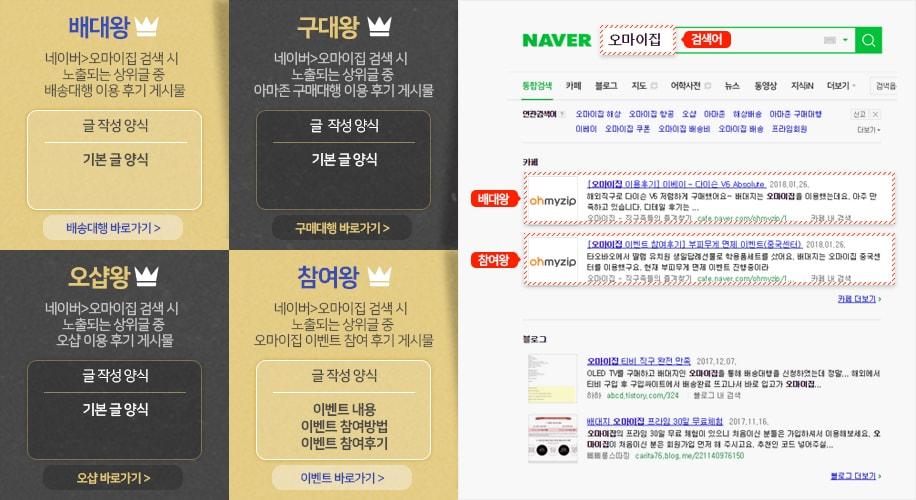 4대 천왕 이벤트 - 천왕별 상세 설명